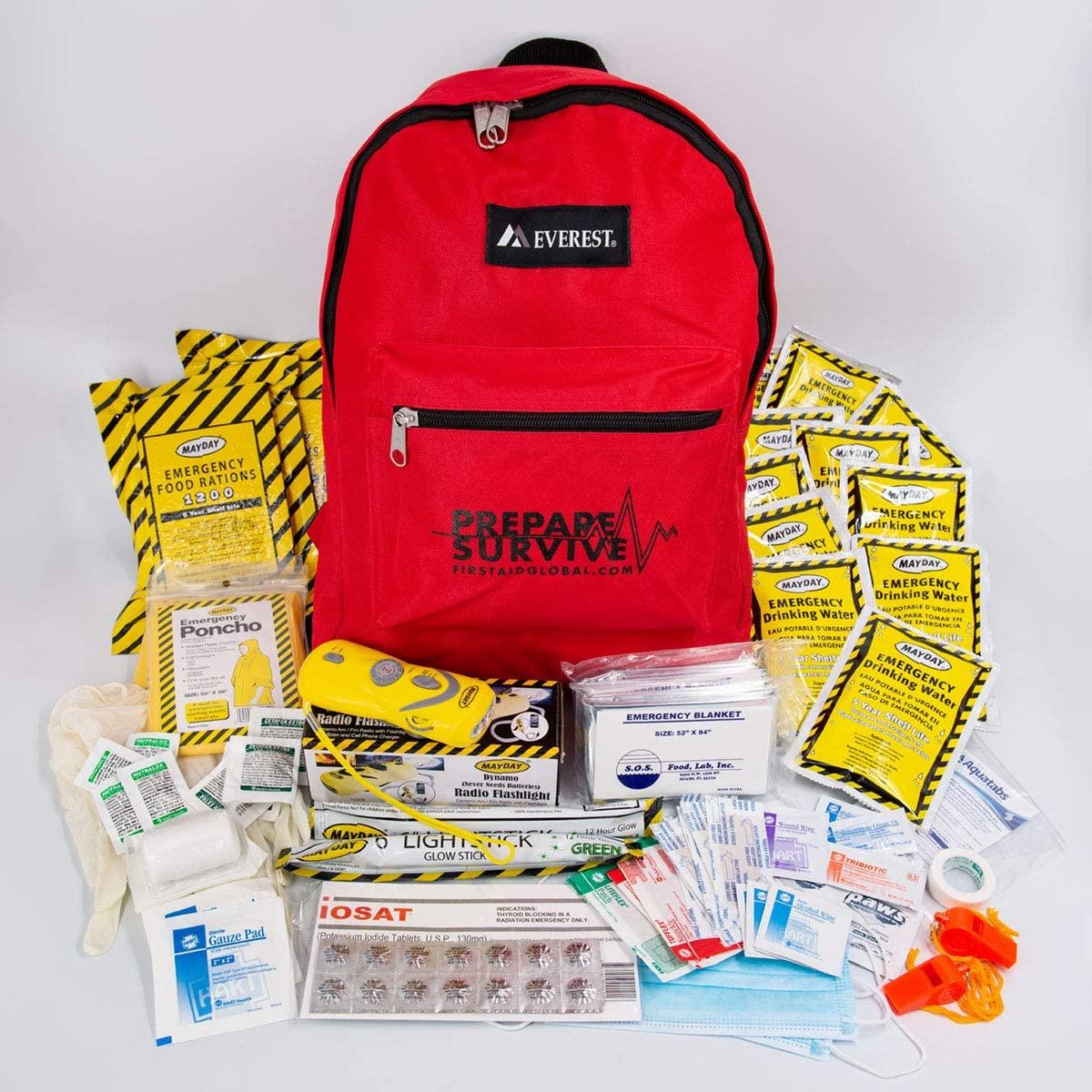 El top de tienda emergencias para ti