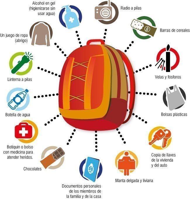 La selección de mochila emergencia 72 horas para usted