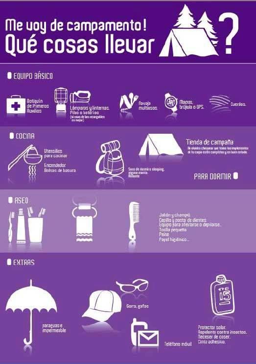 Lista de cosas de camping baratas para usted