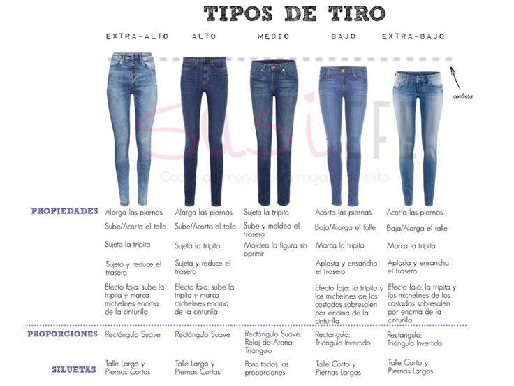 Lista de pantalones vaqueros para ti