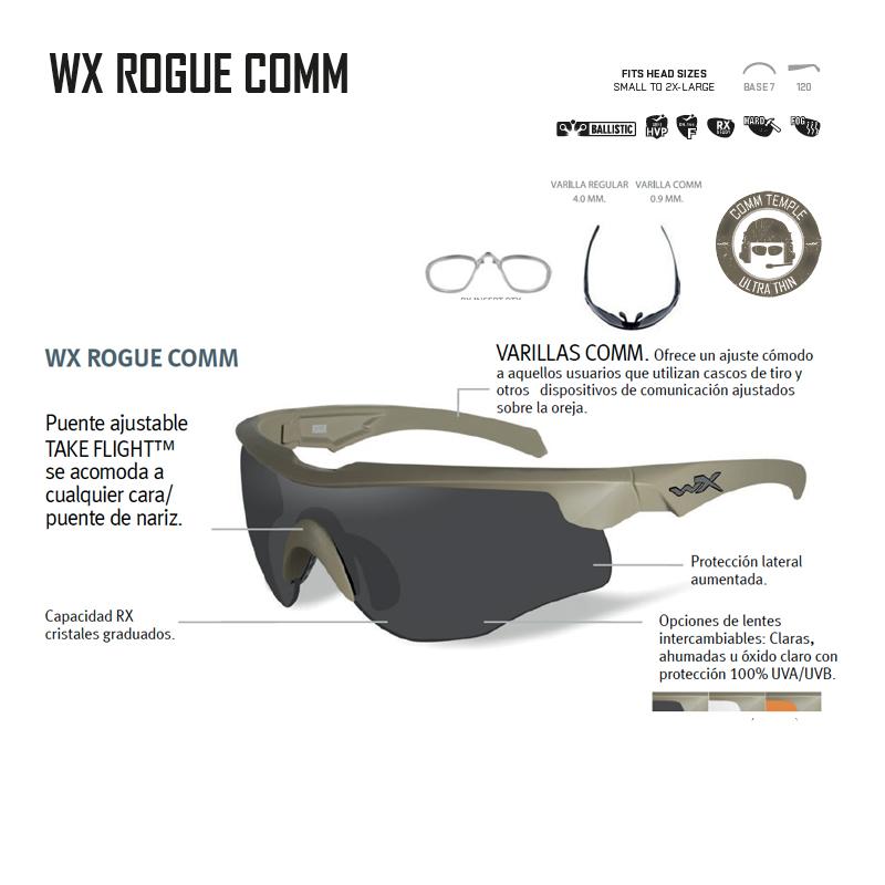 Selección de gafas balísticas para usted
