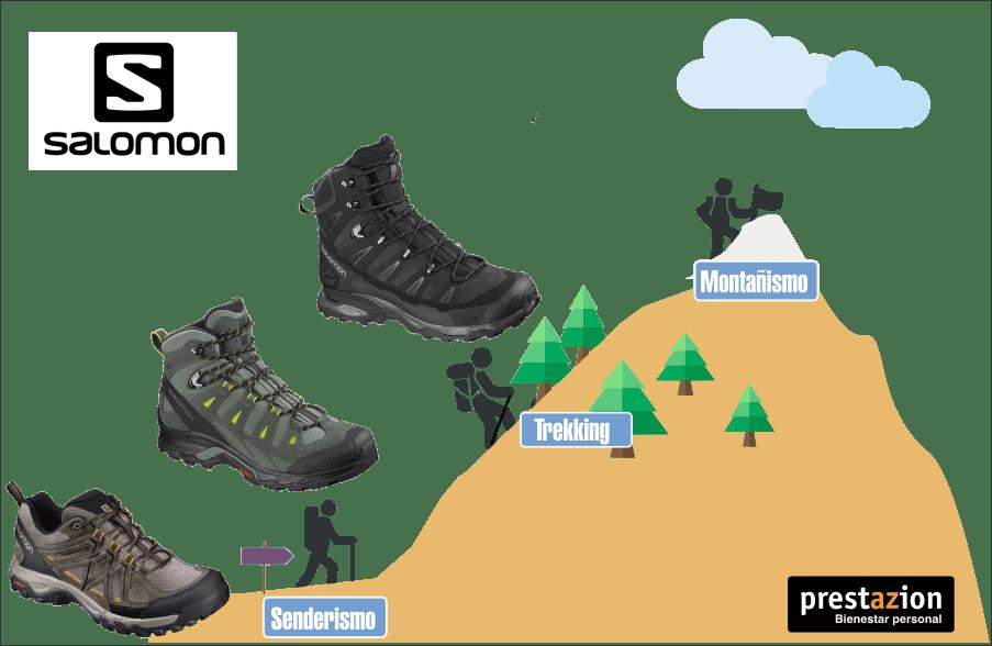 Selección de botas de montaña con gore tex para usted